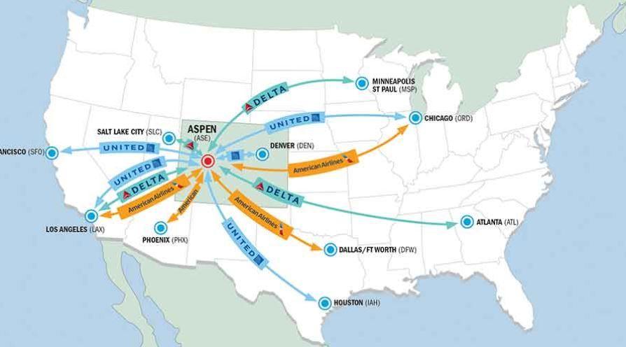 Direct flights into Aspen Snowmass airport